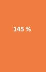 Status på indsamling (Mål min. 500.000,-)